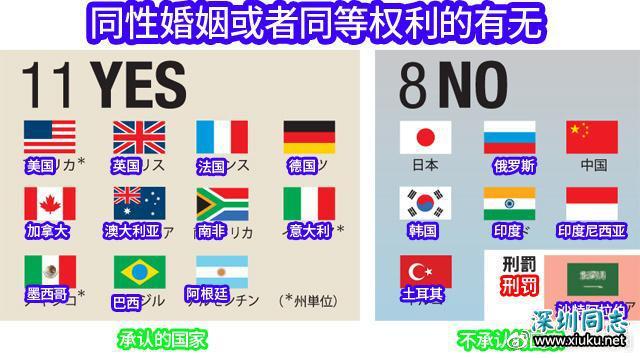日本网民吐槽:承认同性婚姻和不承认的国家对比,差别很明显